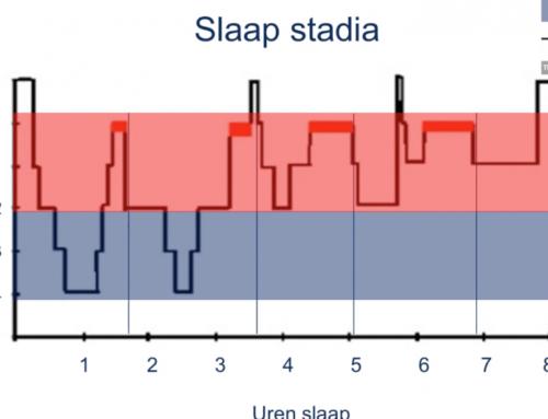 Grip Webinar: Science of Sleep